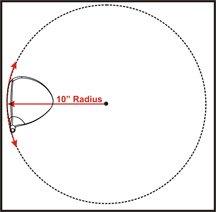circle radius of roll