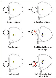 impact positions