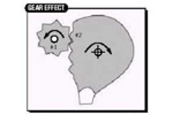 gear effect 1 and 2
