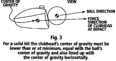 center of gravity golf driver