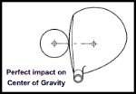 center impact on driver