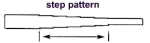 step pattern steel iron shaft