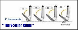 Wedges-Your scoring clubs