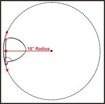 circle radius of roll